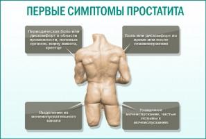 pervye-simptomy-prostatita
